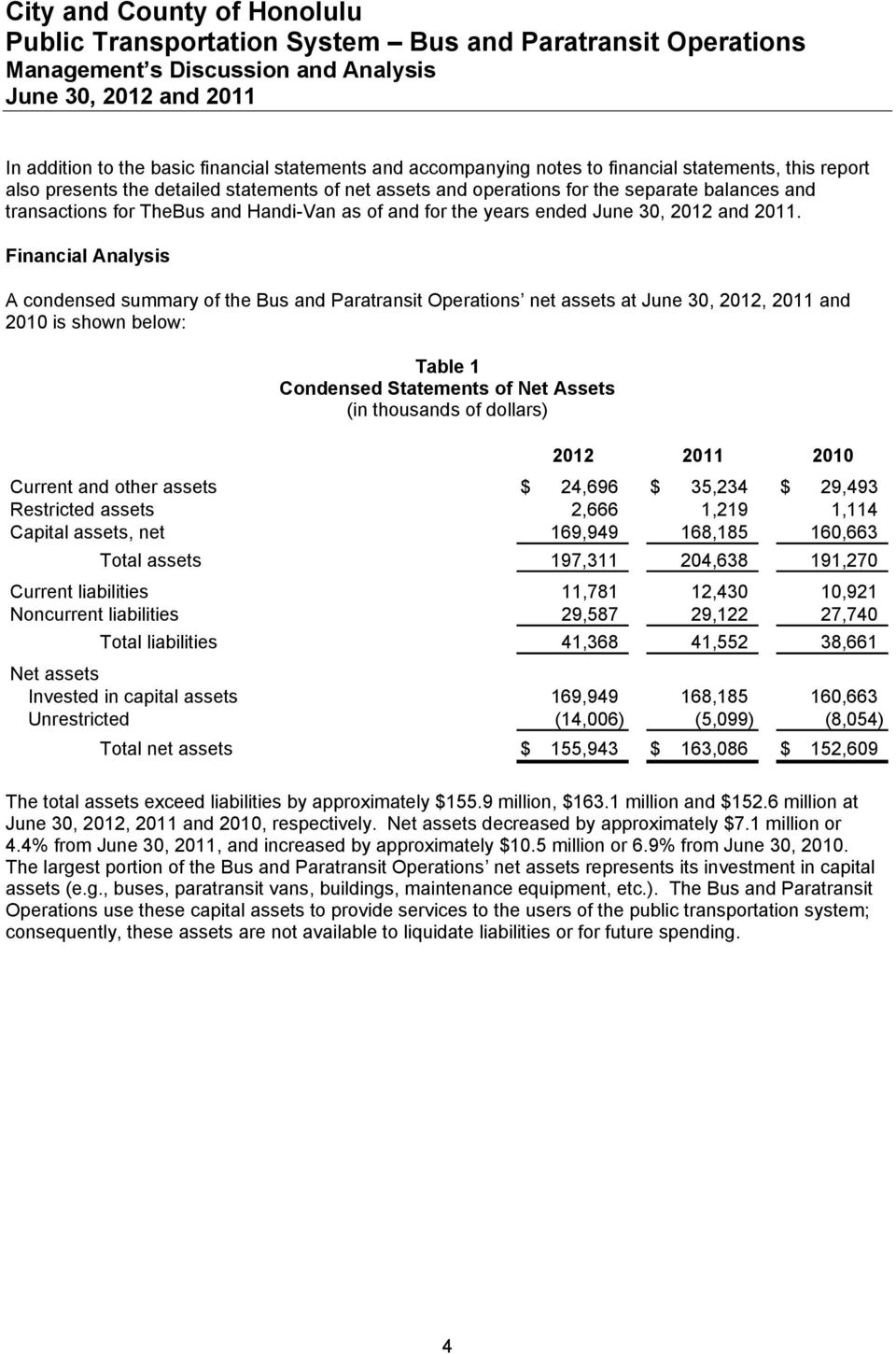 Financial Analysis A condensed summary of the Bus and Paratransit Operations net assets at June 30, 2012, 2011 and 2010 is shown below: Table 1 Condensed Statements of Net Assets (in thousands of