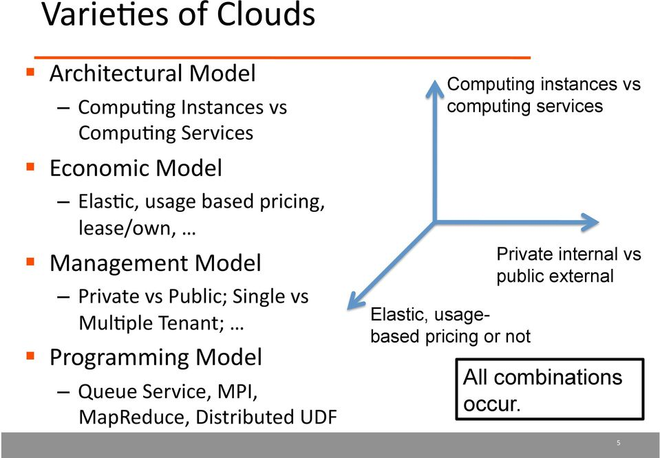 Tenant; Programming Model Queue Service, MPI, MapReduce, Distributed UDF Computing instances vs
