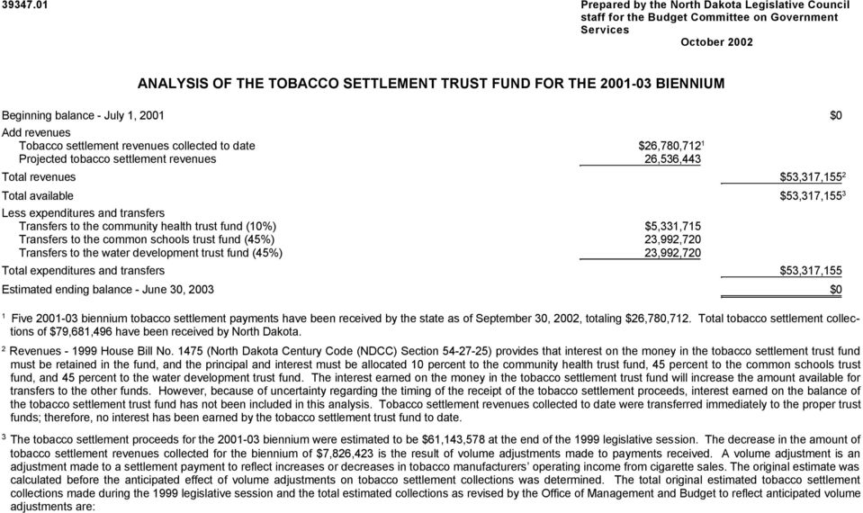 balance - July 1, 2001 Add revenues Tobacco settlement revenues collected to date Projected tobacco settlement revenues revenues available Less expenditures and transfers Transfers to the community