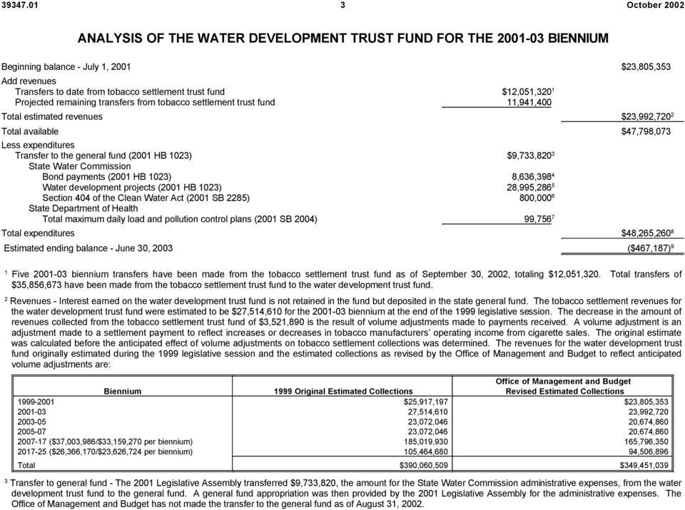 remaining transfers from tobacco settlement trust fund estimated revenues available Less expenditures Transfer to the general fund (2001 HB 1023) State Water Commission Bond payments (2001 HB 1023)