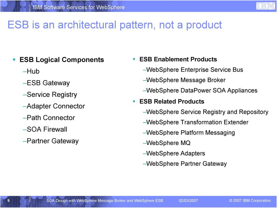 WebSphere DataPower SOA Appliances ESB Related Products WebSphere Registry and Repository WebSphere Transformation Extender WebSphere