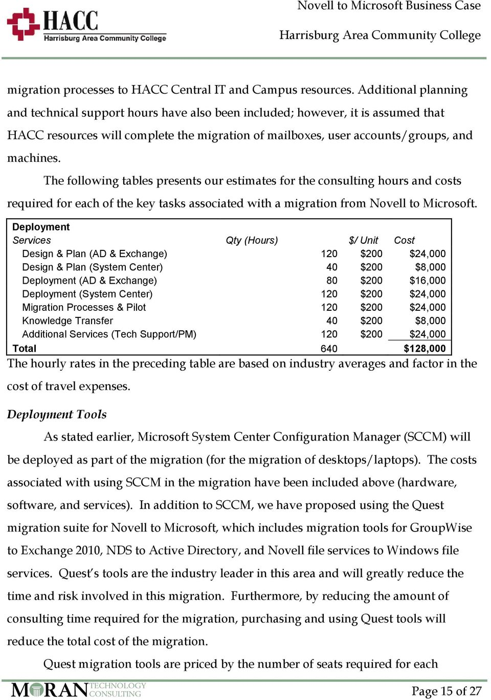 The following tables presents our estimates for the consulting hours and costs required for each of the key tasks associated with a migration from Novell to Microsoft.