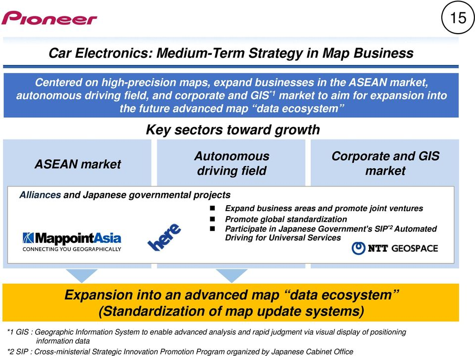 business areas and promote joint ventures Promote global standardization Participate in Japanese Government's SIP *2 Automated Driving for Universal Services Expansion into an advanced map data