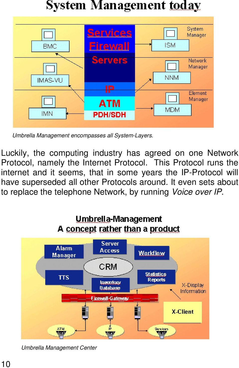 This Protocol runs the internet and it seems, that in some years the IP-Protocol will have