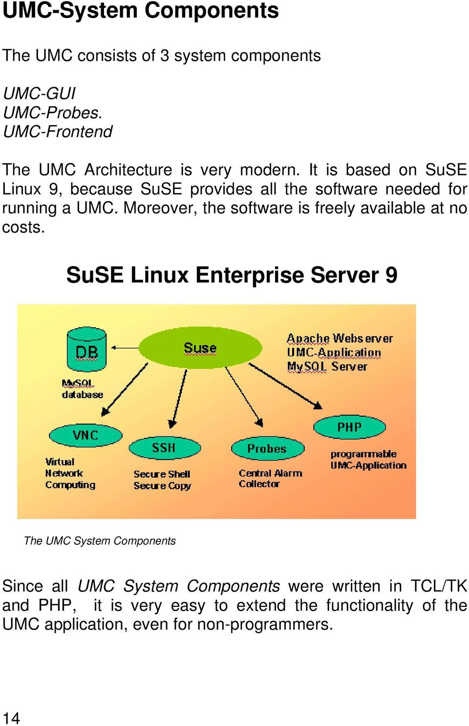 It is based on SuSE Linux 9, because SuSE provides all the software needed for running a UMC.