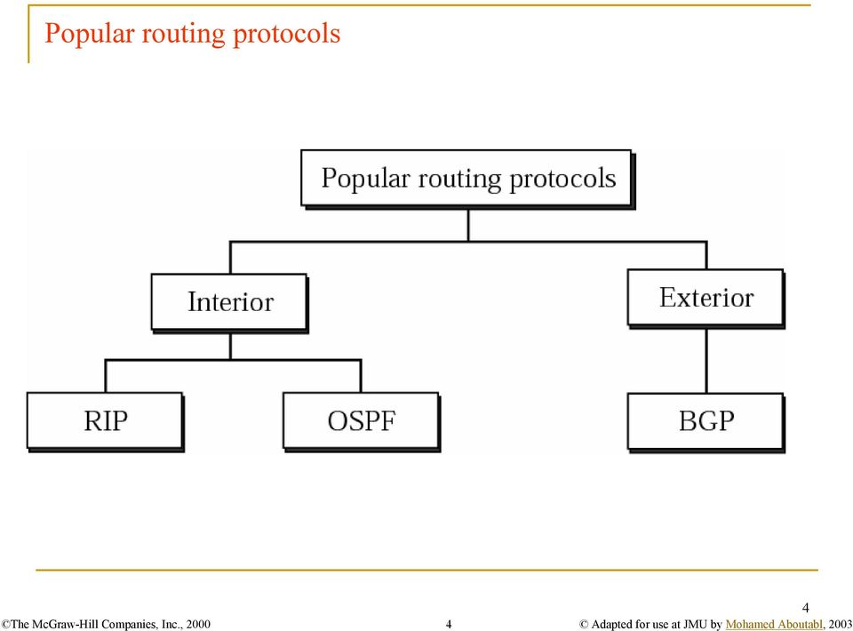 Routing Protocols Rip Ospf Bgp Pdf