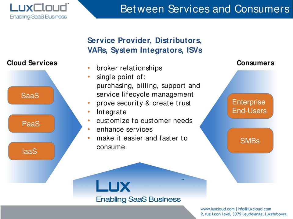 service lifecycle management prove security & create trust Integrate PaaS customize to customer