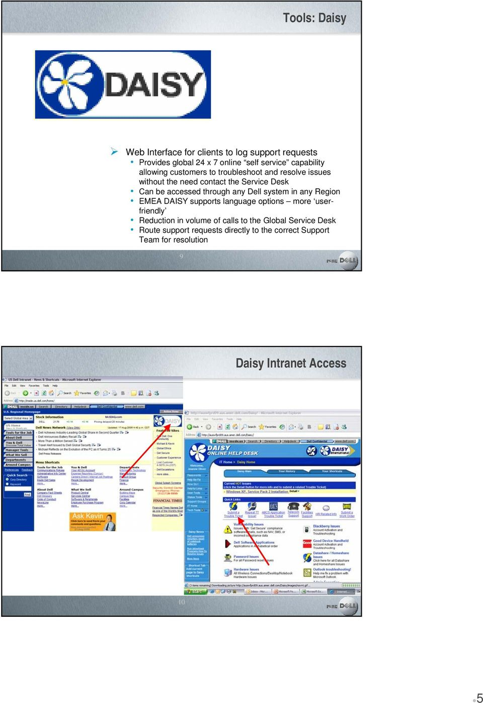 any Dell system in any Region EMEA DAISY supports language options more userfriendly Reduction in volume of calls to the