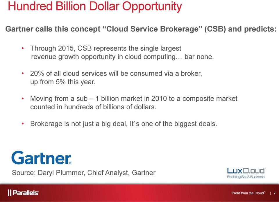 20% of all cloud services will be consumed via a broker, up from 5% this year.