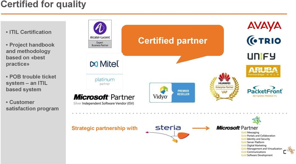 Certified partner POB trouble ticket system an ITIL