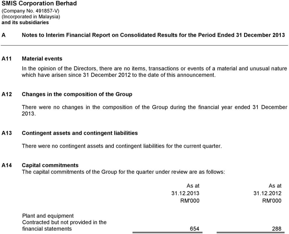 A12 Changes in the composition of the Group There were no changes in the composition of the Group during the financial year ended 31 December 2013.