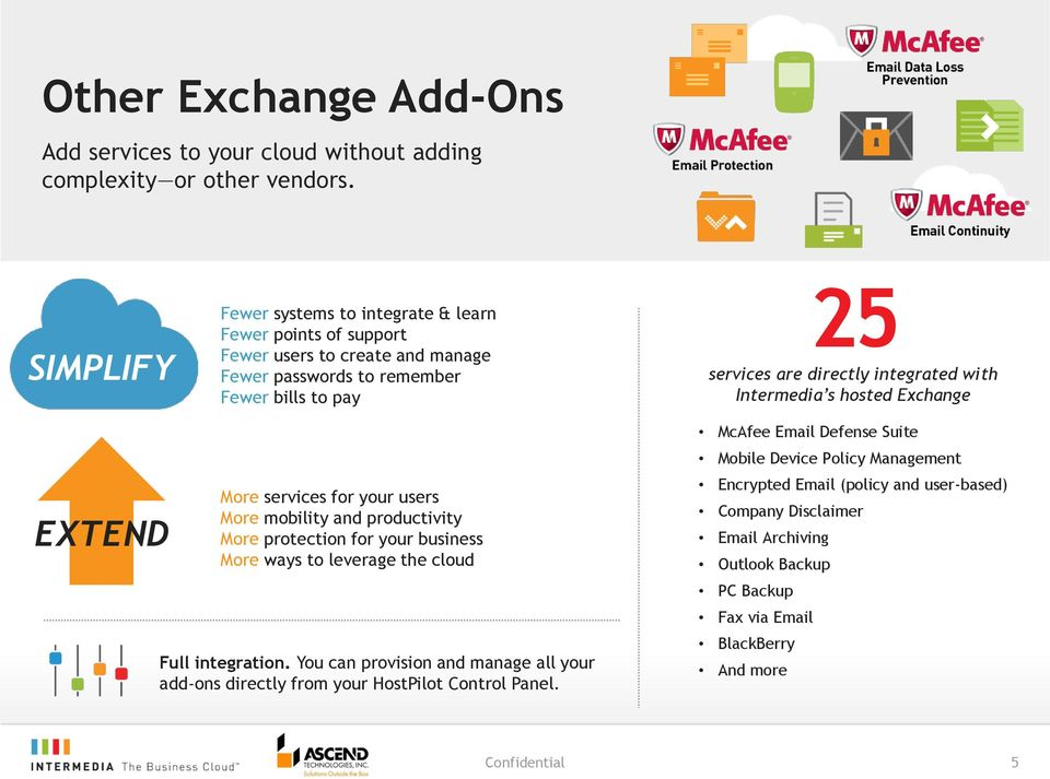Intermedia s hosted Exchange EXTEND More services for your users More mobility and productivity More protection for your business More ways to leverage the cloud Full integration.