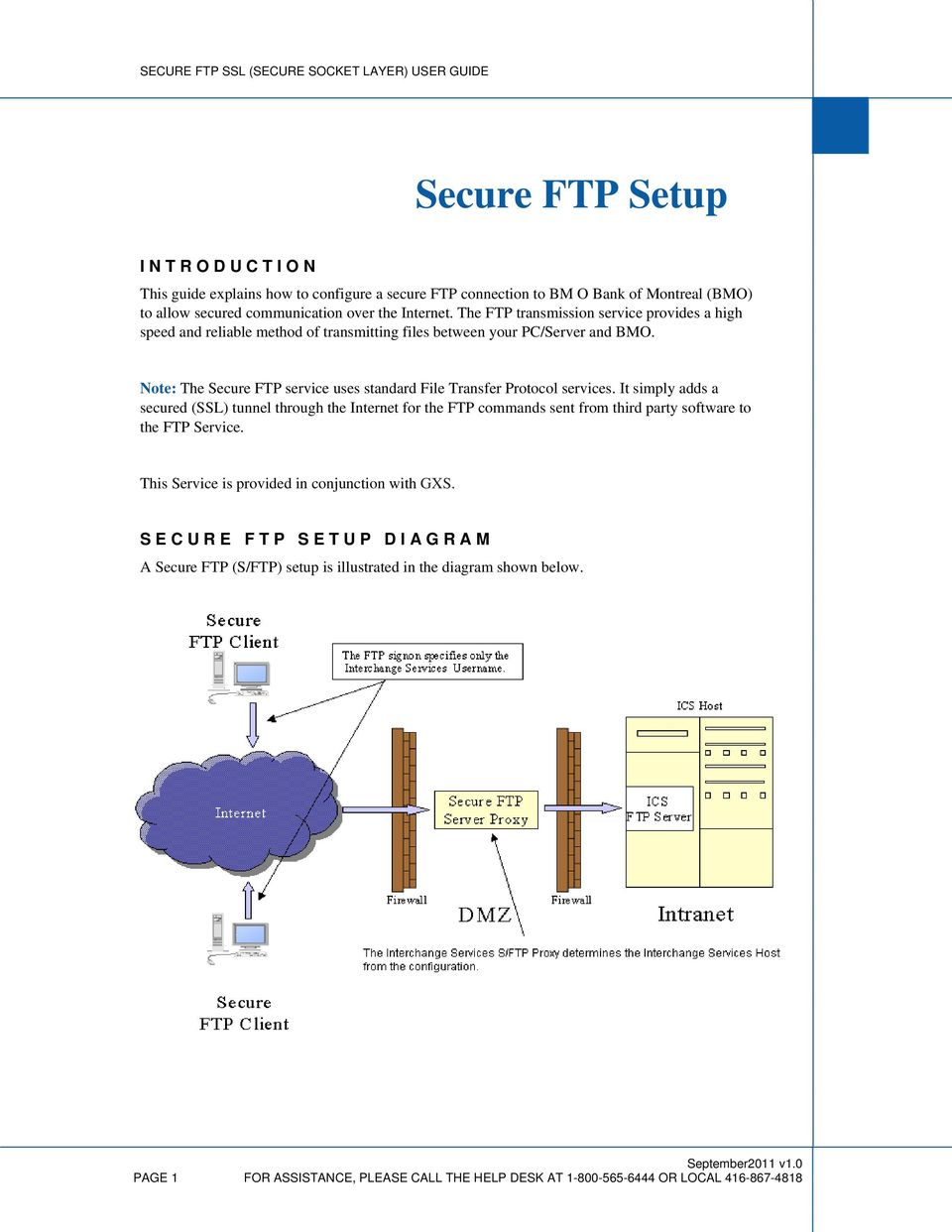 Note: The Secure FTP service uses standard File Transfer Protocol services.
