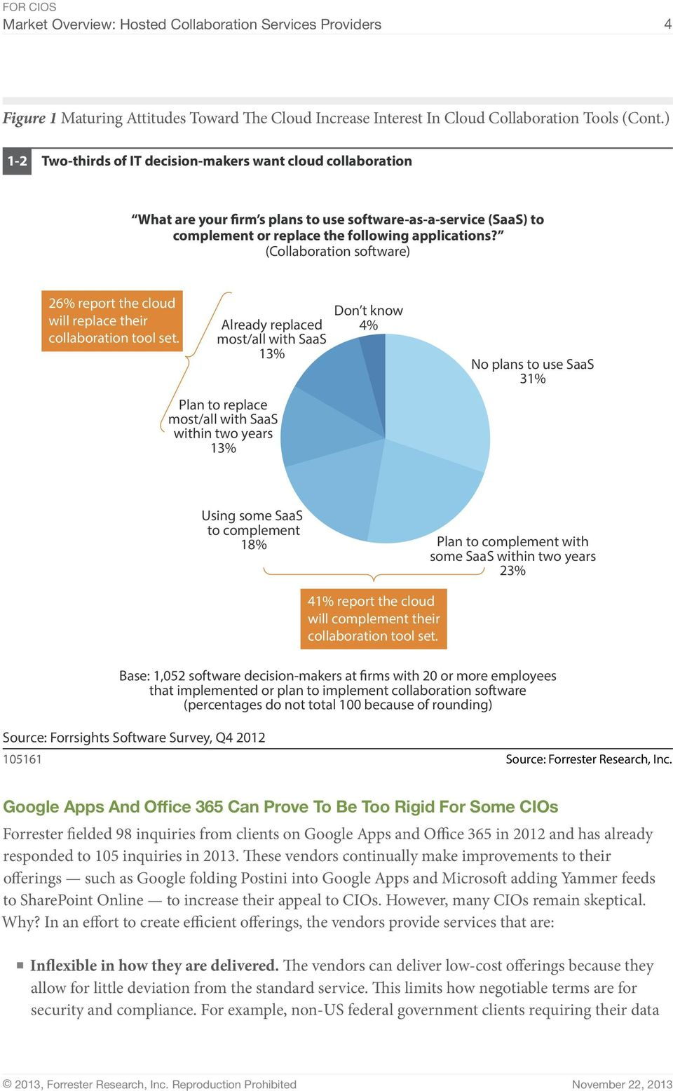 (Collaboration software) 26% report the cloud will replace their collaboration tool set.