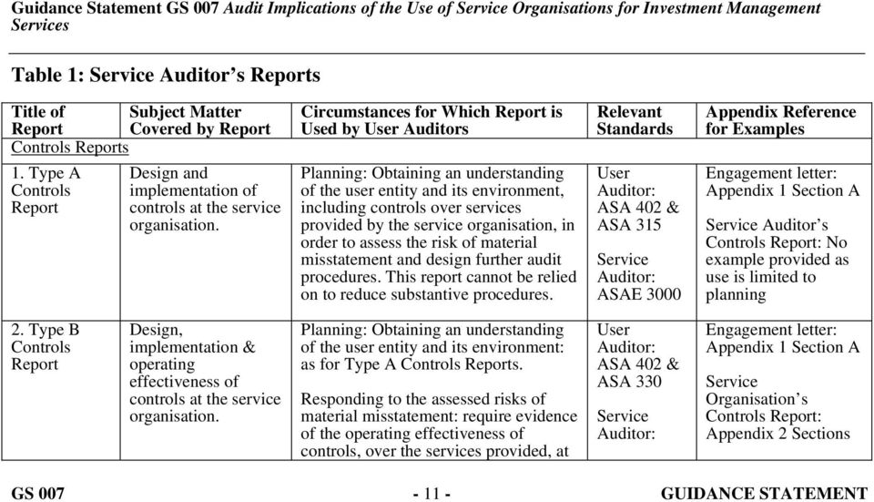Circumstances for Which Report is Used by User Auditors Planning: Obtaining an understanding of the user entity and its environment, including controls over services provided by the service