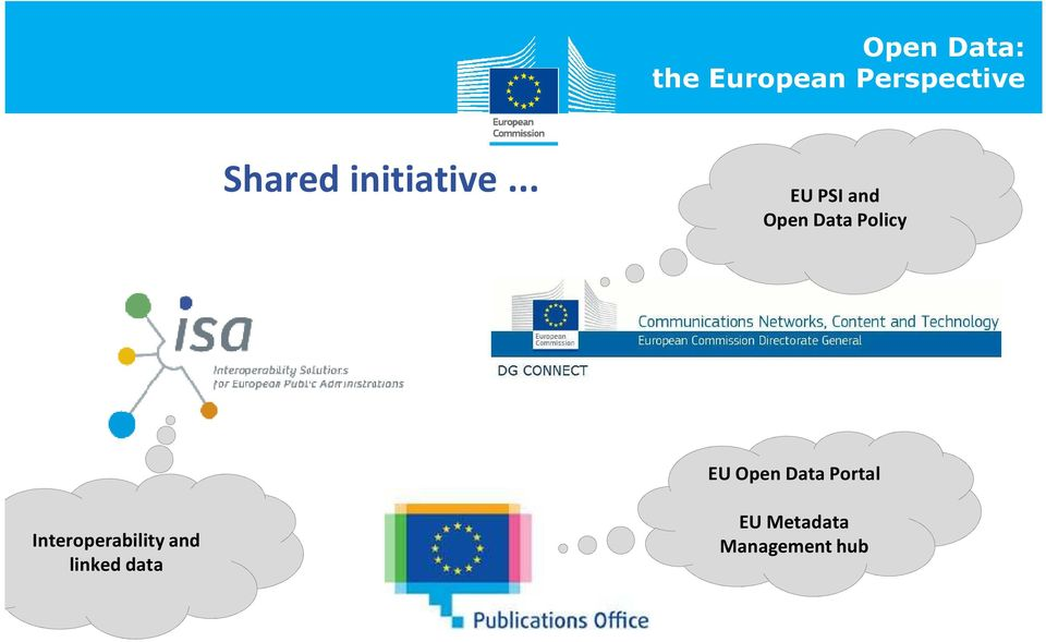 .. EU PSI and Open Data Policy EUOpen