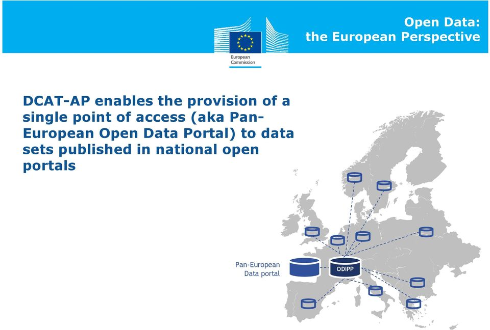 European Open Data Portal) to data sets published in