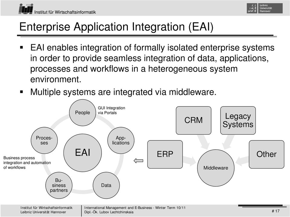 Multiple systems are integrated via middleware.