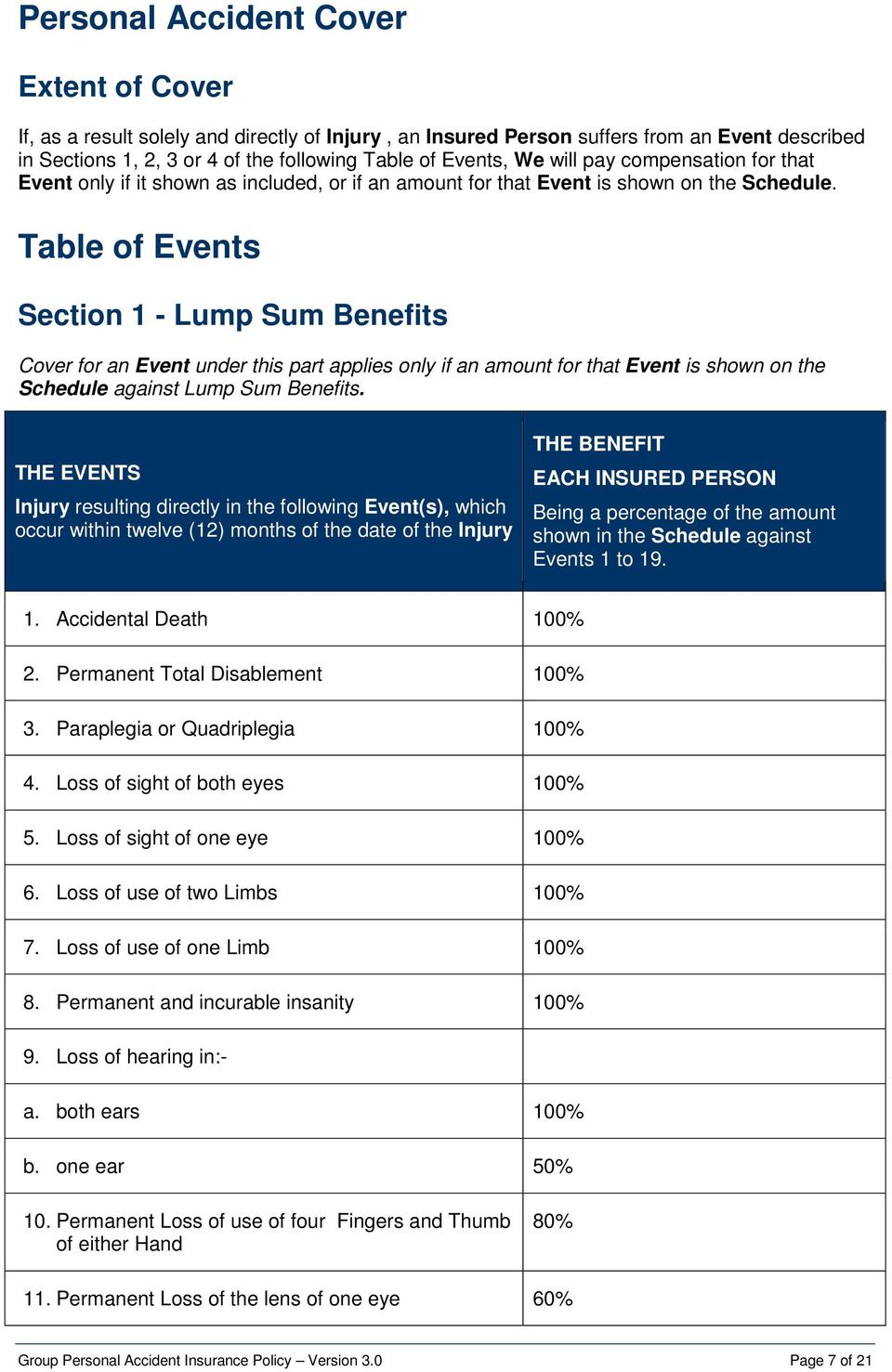 Table of Events Section 1 - Lump Sum Benefits Cover for an Event under this part applies only if an amount for that Event is shown on the Schedule against Lump Sum Benefits.