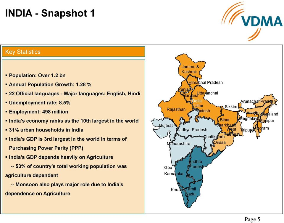 s GDP depends heavily on Agriculture -- 53% of country s total working population was agriculture dependent -- Monsoon also plays major role due to India s dependence on Agriculture Punjab