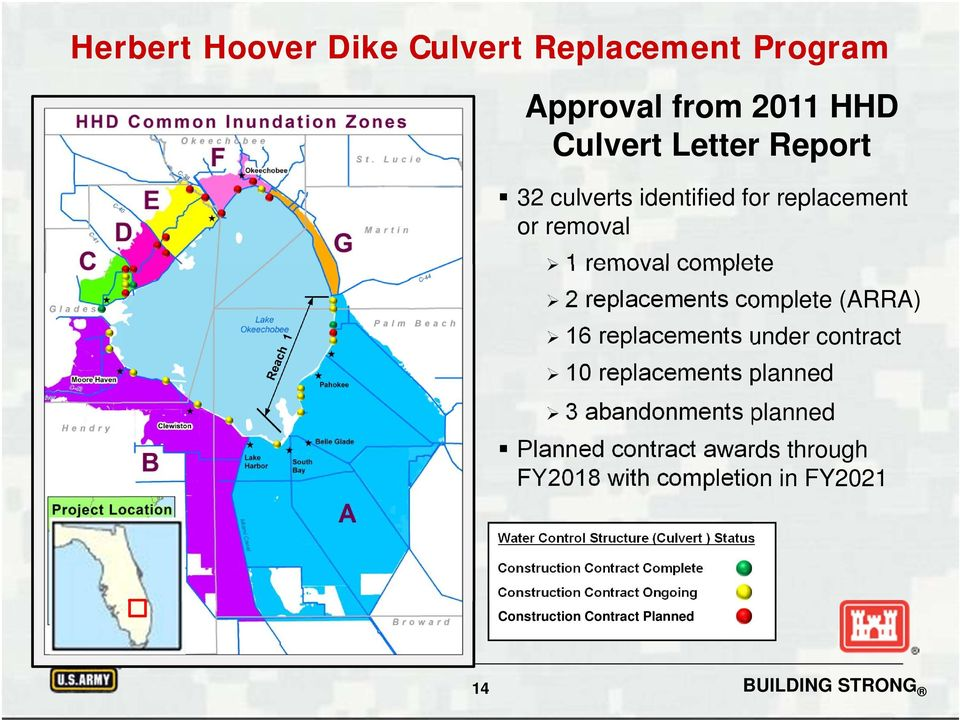 under contract 10 replacements planned 3 abandonments planned Planned contract awards through FY2018 with