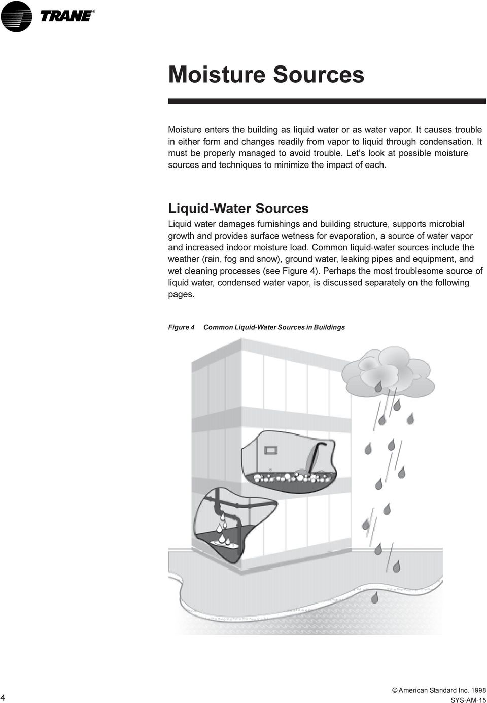 Liquid-Water Sources Liquid water damages furnishings and building structure, supports microbial growth and provides surface wetness for evaporation, a source of water vapor and increased indoor