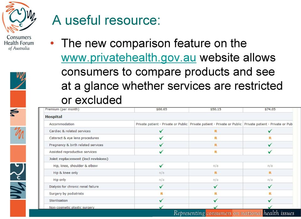 au website allows consumers to compare