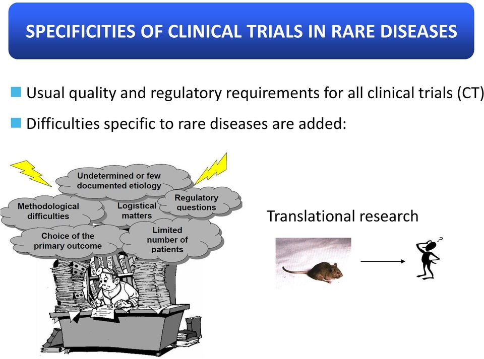 requirements for all clinical trials (CT)