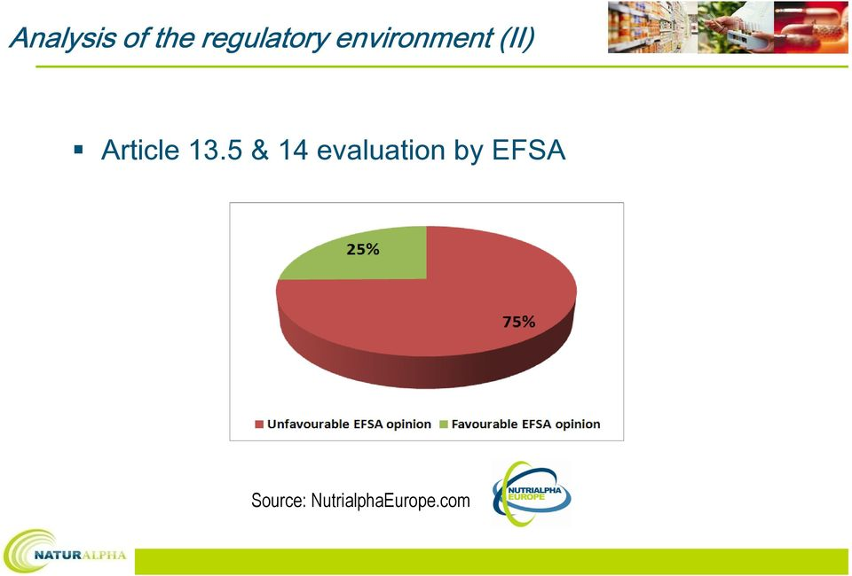 5 & 14 evaluation by EFSA