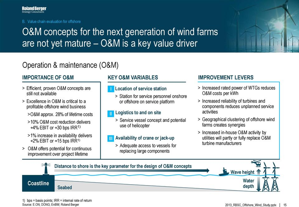 28% of lifetime costs >10% O&M cost reduction delivers +4% EBIT or +30 bps IRR 1) >1% increase in availability delivers +2% EBIT or +15 bps IRR 1) > O&M offers potential for continuous improvement
