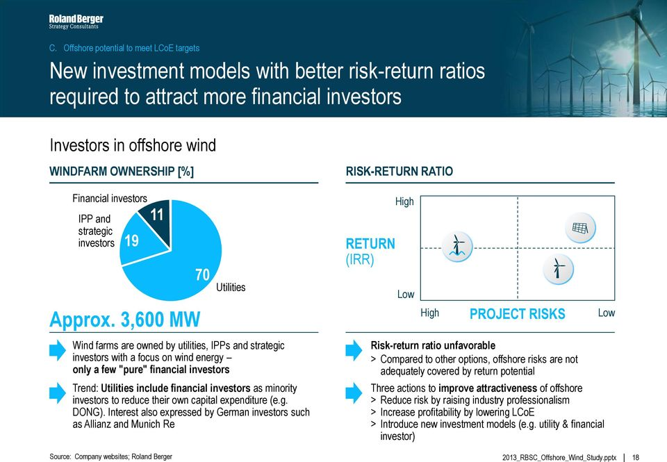 "3,600 MW Source: Company websites; Roland Berger 70 Utilities Wind farms are owned by utilities, IPPs and strategic investors with a focus on wind energy only a few ""pure"" financial investors Trend:"