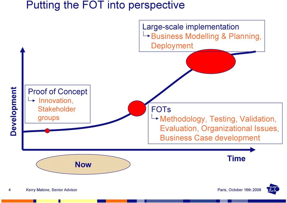 Concept Innovation, Stakeholder groups Now FOTs Methodology,