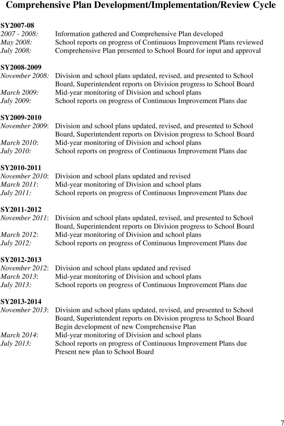 Superintendent reports on Division progress to School Board March 2009: Mid-year monitoring of Division and school plans July 2009: School reports on progress of Continuous Improvement Plans due SY