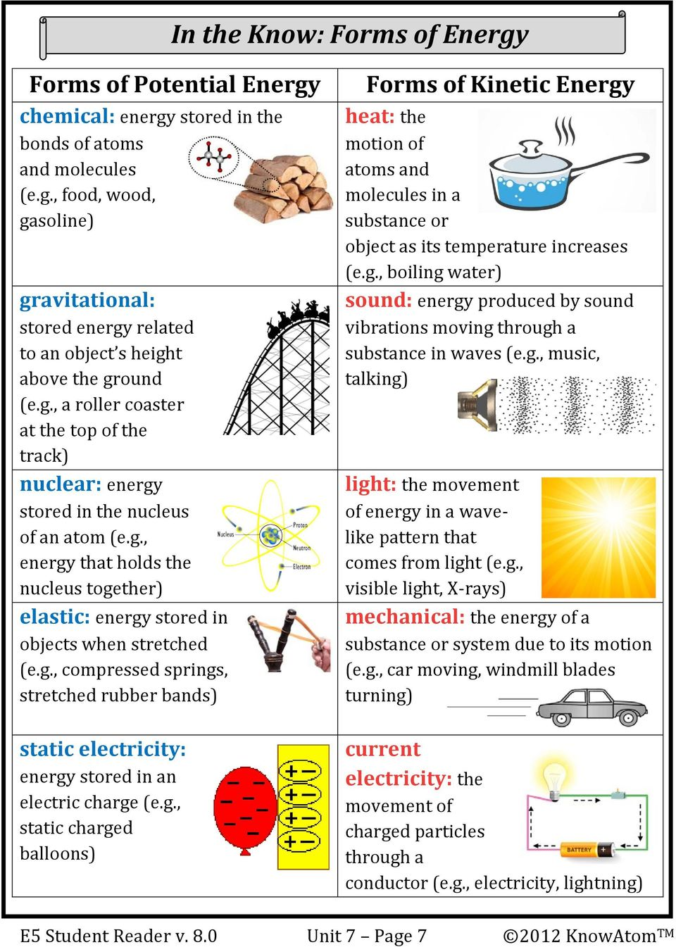 g., static charged balloons) Forms of Kinetic Energy heat: the motion of atoms and molecules in a substance or object as its temperature increases (e.g., boiling water) sound: energy produced by sound vibrations moving through a substance in waves (e.