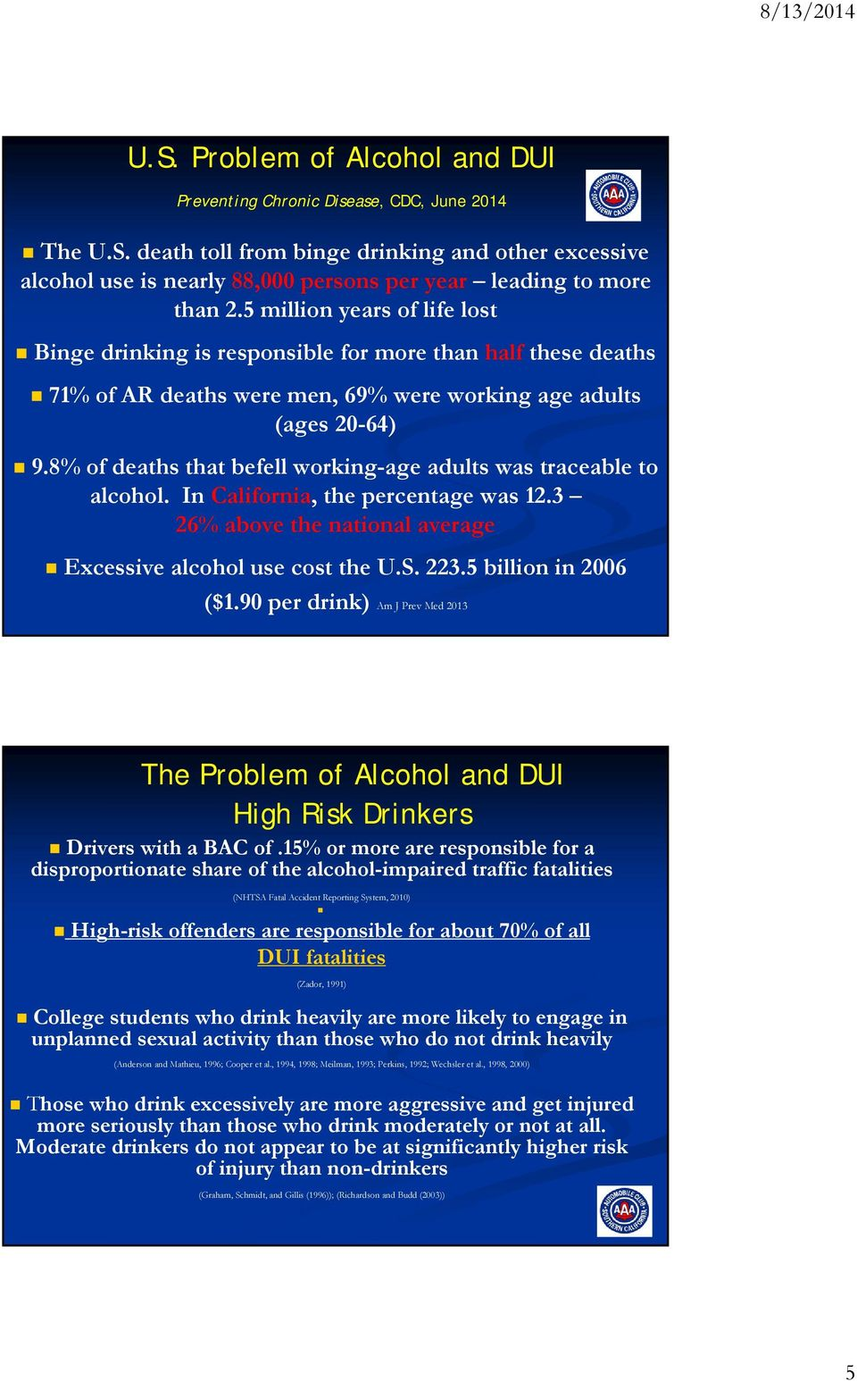 8% of deaths that befell working-age adults was traceable to alcohol. In California, the percentage was 12.3 26% above the national average Excessive alcohol use cost the U.S. 223.
