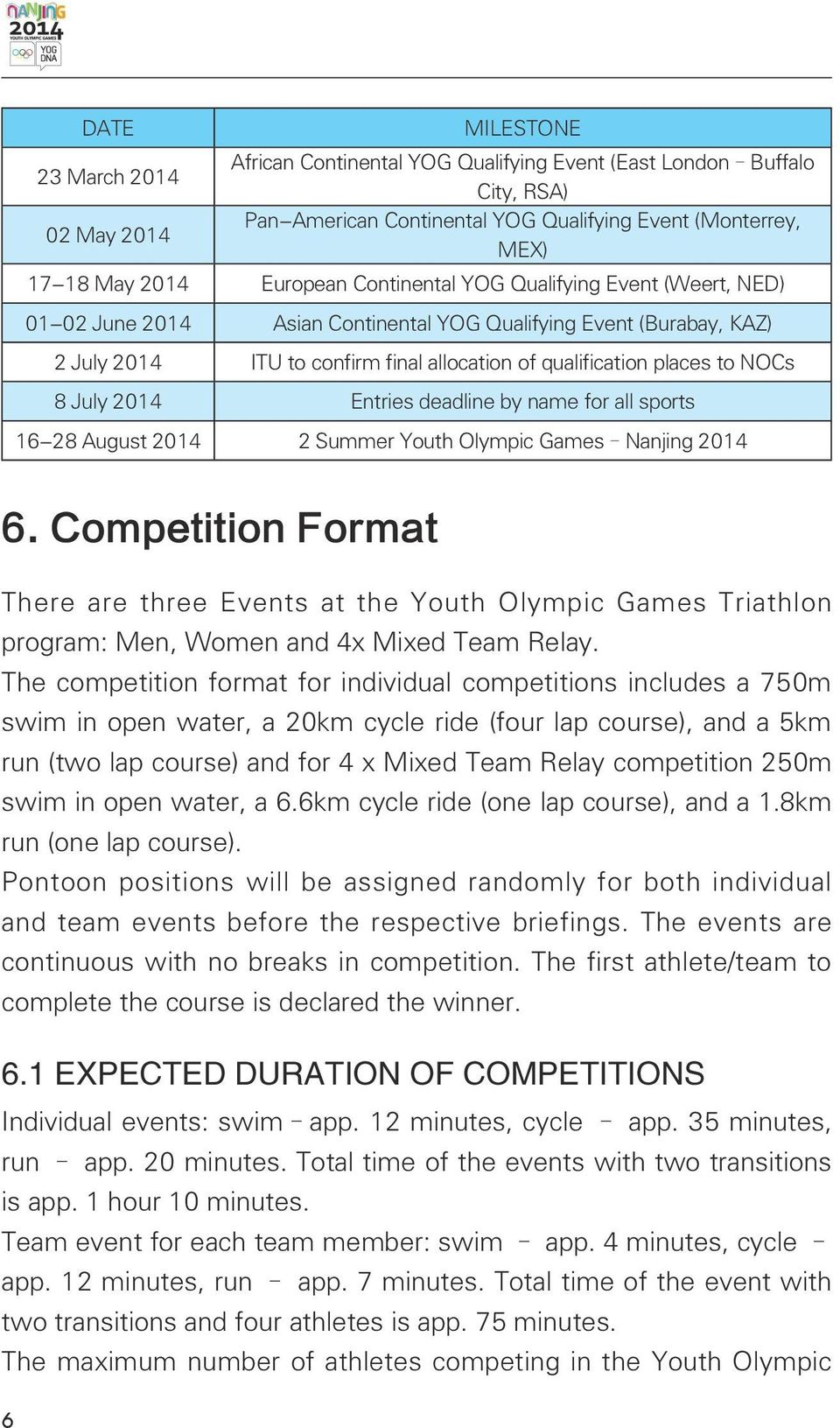 NOCs 8 July 2014 Entries deadline by name for all sports 16-28 August 2014 2 Summer Youth Olympic Games Nanjing 2014 6.