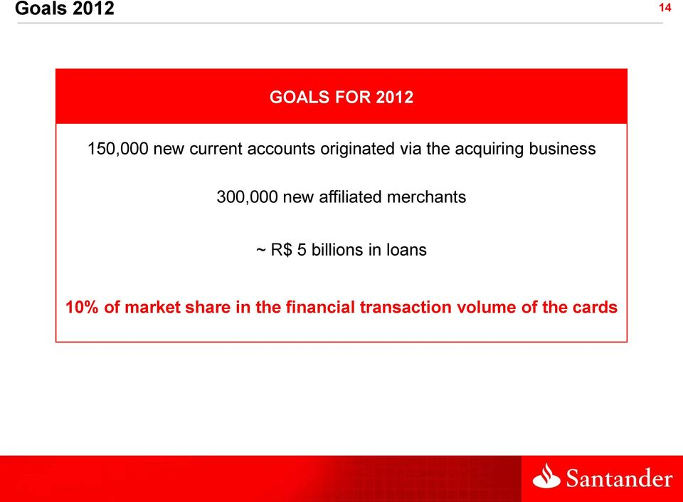 new affiliated merchants ~ R$ 5 billions in loans 10%