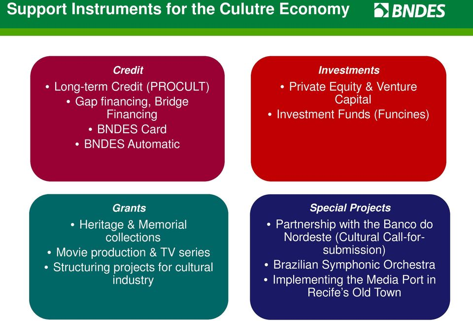 collections Movie production & TV series Structuring projects for cultural industry Special Projects Partnership with the