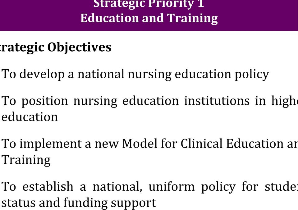 in highe education To implement a new Model for Clinical Education an