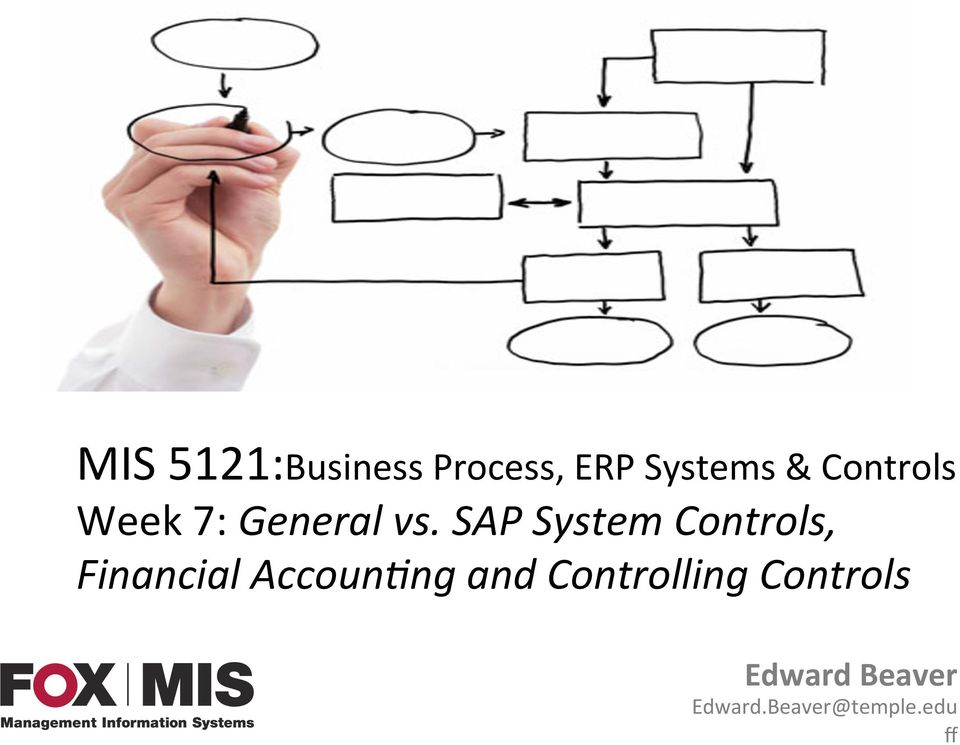 MIS 5121:Business Process, ERP Systems & Controls Week 7
