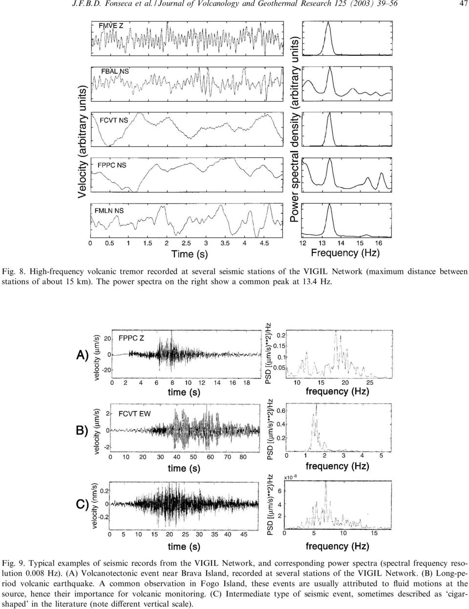 4 Hz. Fig. 9. Typical examples of seismic records from the VIGIL Network, and corresponding power spectra (spectral frequency resolution 0.008 Hz).