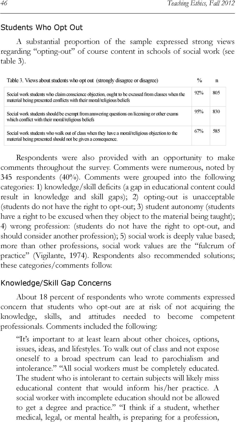 Views about students who opt out (strongly disagree or disagree) % n Social work students who claim conscience objection, ought to be excused from classes when the material being presented conflicts
