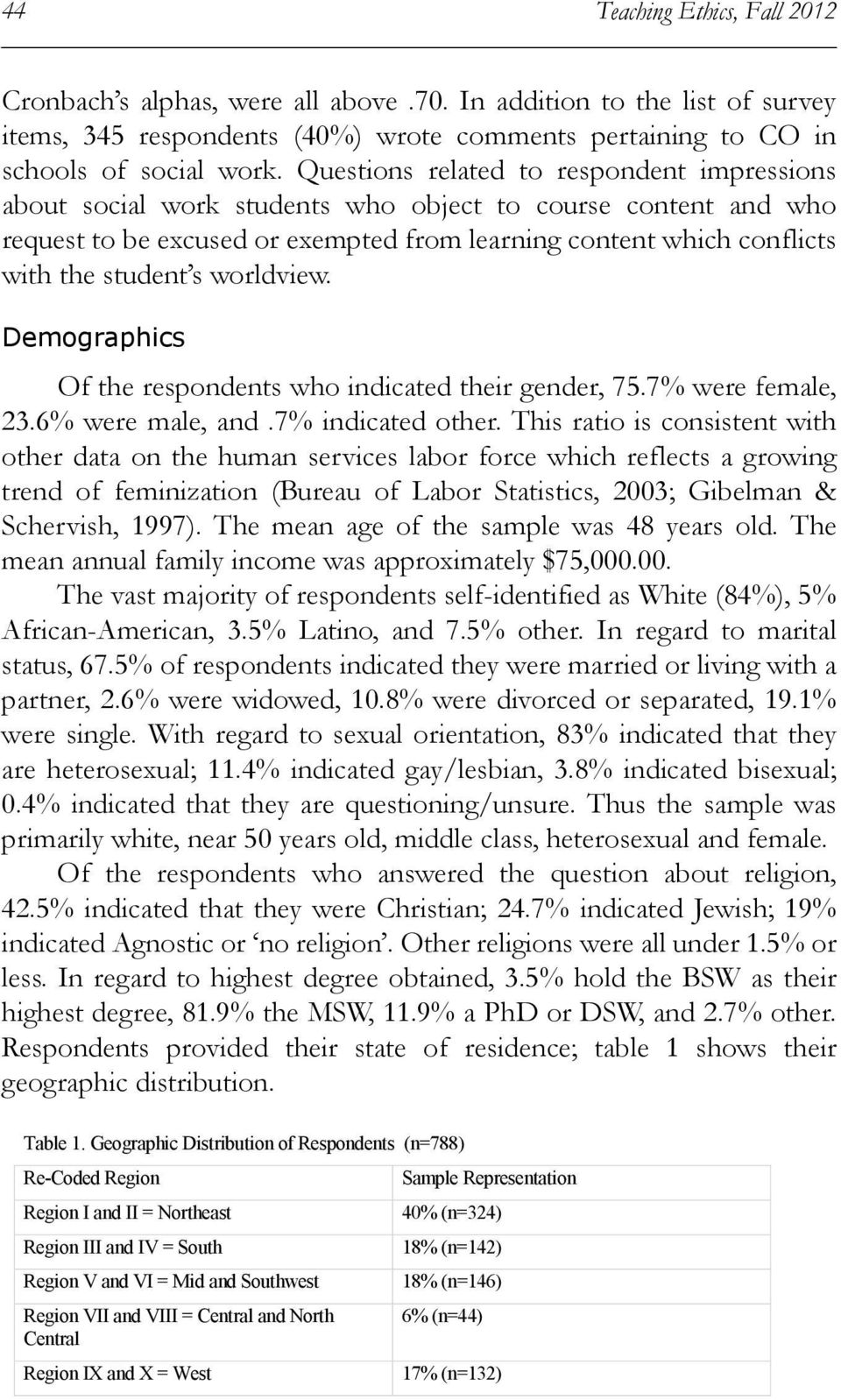 worldview. Demographics Of the respondents who indicated their gender, 75.7% were female, 23.6% were male, and.7% indicated other.