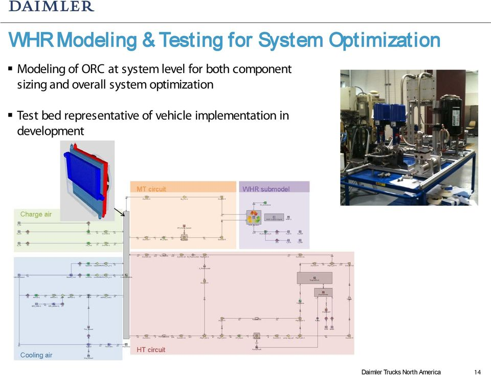 system optimization Test bed representative of vehicle