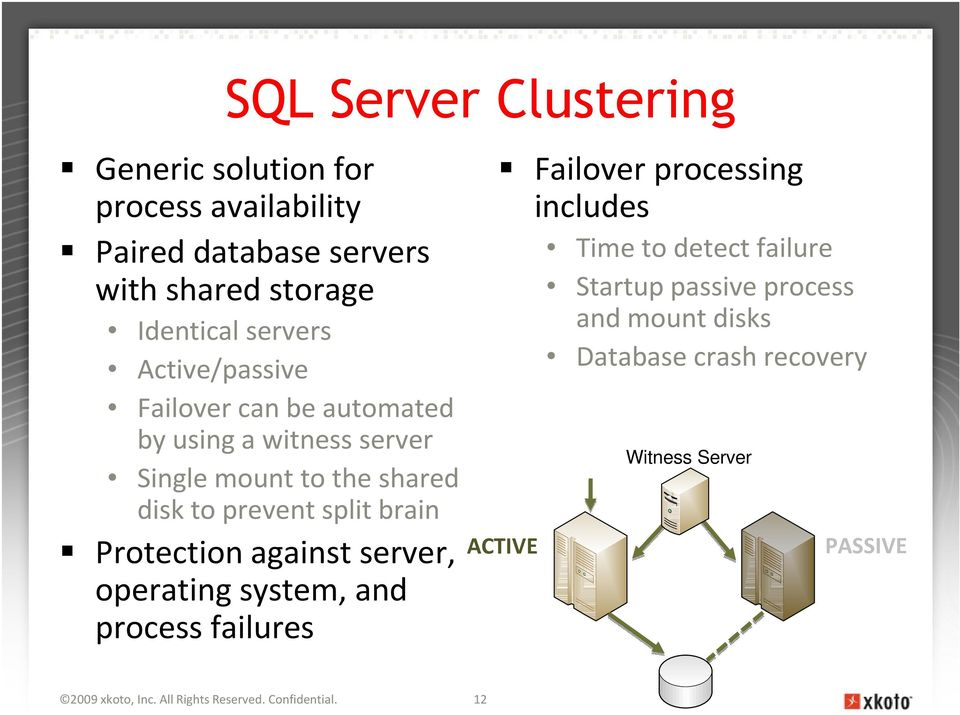 Protection against server, operating system, and process failures Failover processing includes Time to detect failure Startup