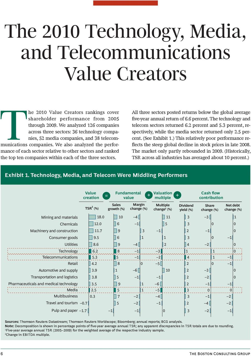 We also analyzed the performance of each sector relative to other sectors and ranked the top ten companies within each of the three sectors.