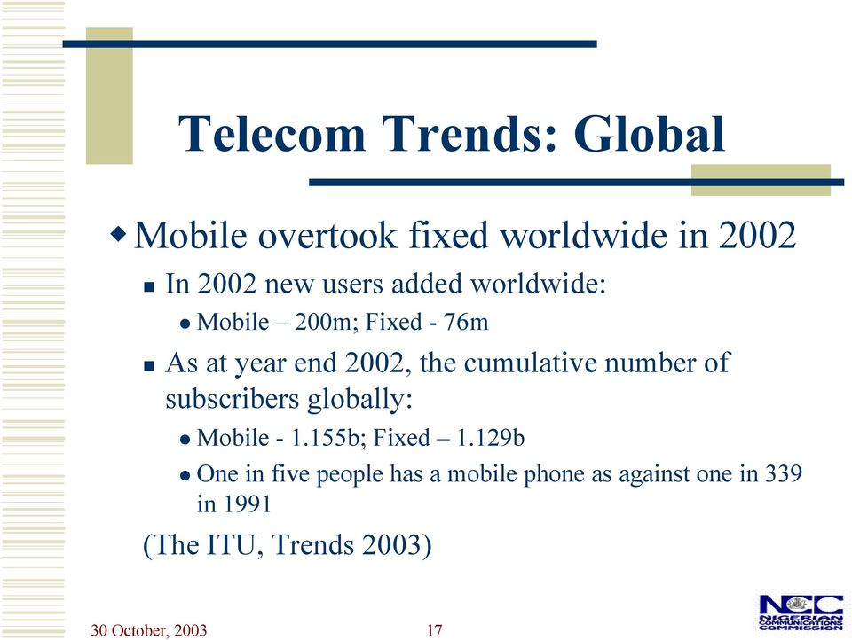 number of subscribers globally: Mobile - 1.155b; Fixed 1.