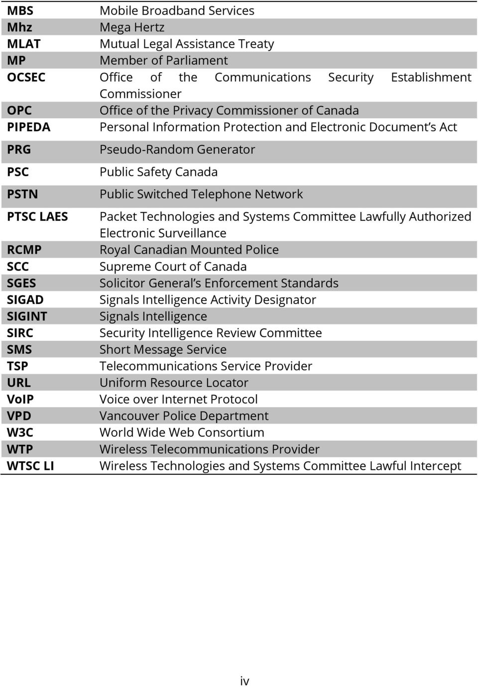 LAES Packet Technologies and Systems Committee Lawfully Authorized Electronic Surveillance RCMP Royal Canadian Mounted Police SCC Supreme Court of Canada SGES Solicitor General s Enforcement