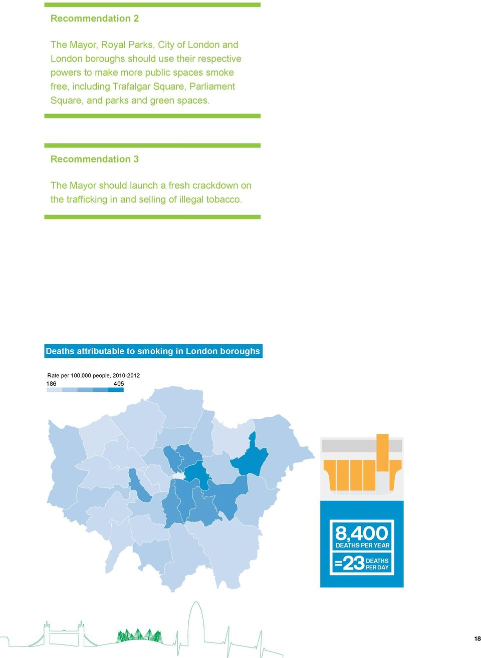 Although London performs well relative to the rest of England, with the lowest levels of obese and overweight adults of all the regions, there is a wide variation of overweight and obese adults