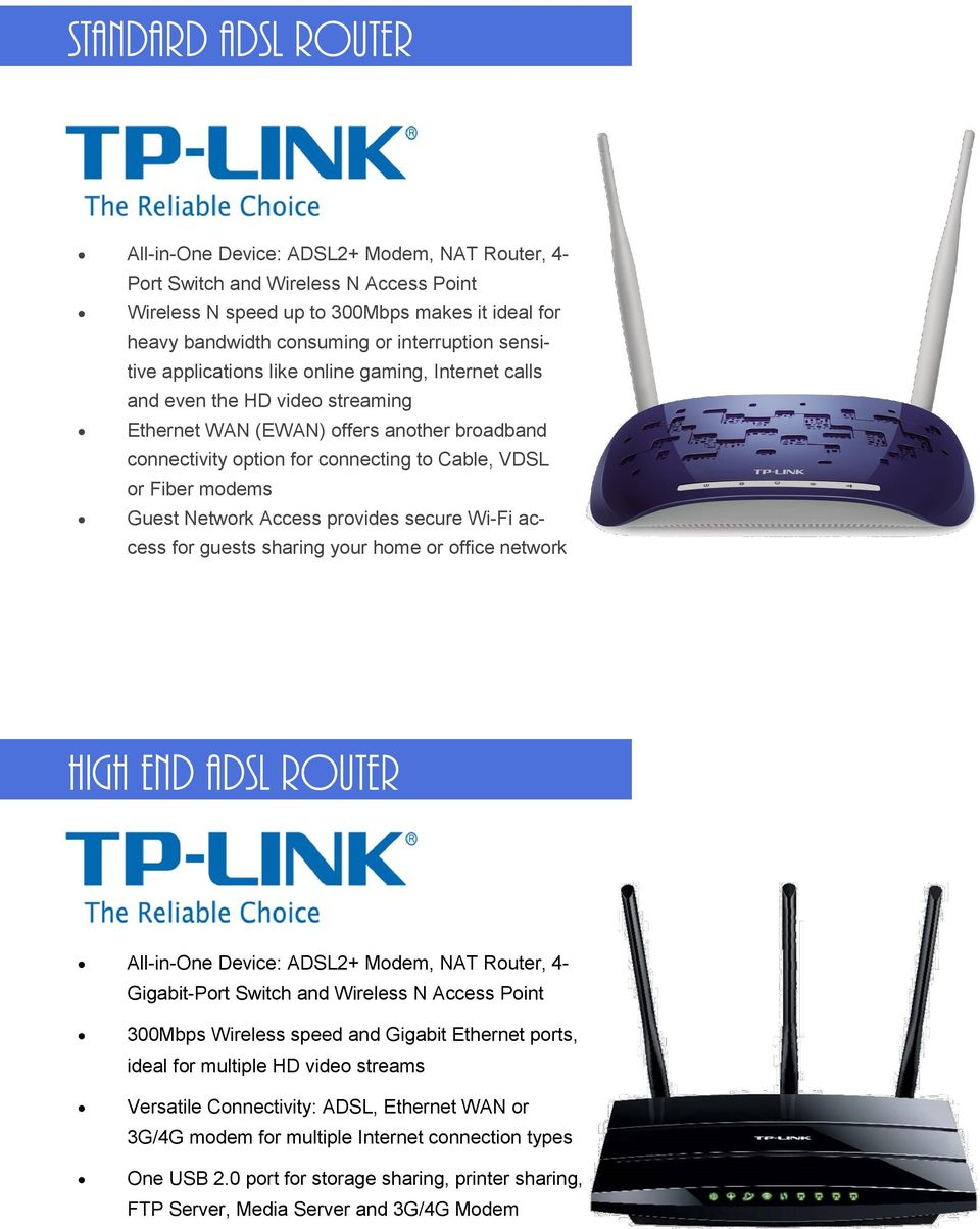 or Fiber modems Guest Network Access provides secure Wi-Fi access for guests sharing your home or office network HIGH END ADSL ROUTER All-in-One Device: ADSL2+ Modem, NAT Router, 4- Gigabit-Port
